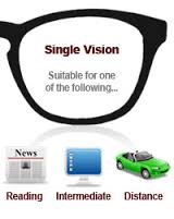 lens-vision-opticians-chorley-specs-glasses